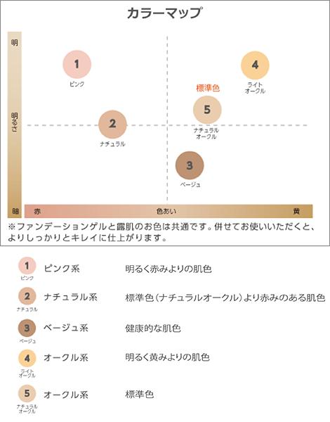 エバメール ファンデーション カラーマップ